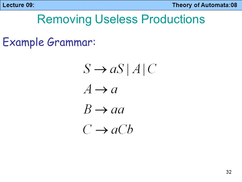 Lecture 09: Theory of Automata:08 32 Removing Useless Productions Example Grammar: