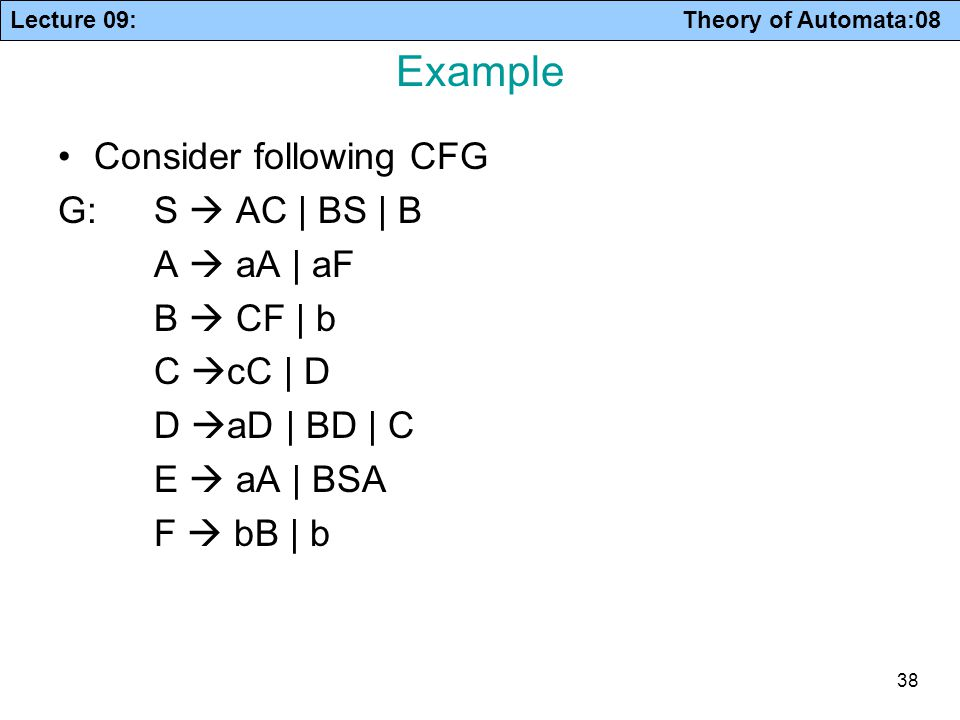 Lecture 09: Theory of Automata:08 38 Example Consider following CFG G:S  AC | BS | B A  aA | aF B  CF | b C  cC | D D  aD | BD | C E  aA | BSA F