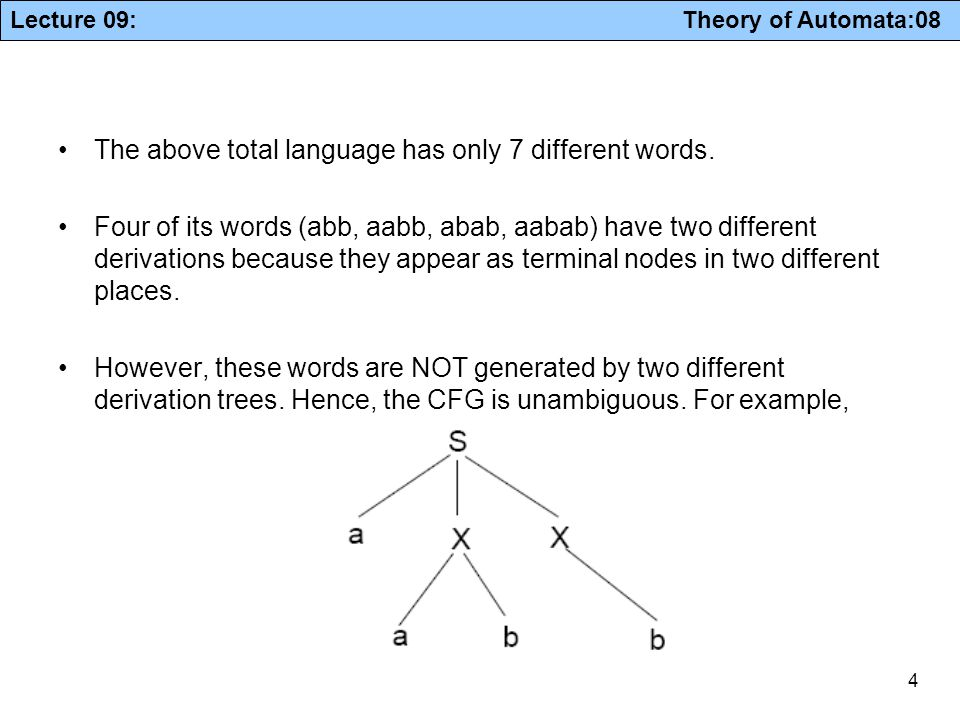 Lecture 09: Theory of Automata:08 4 The above total language has only 7 different words. Four of its words (abb, aabb, abab, aabab) have two different