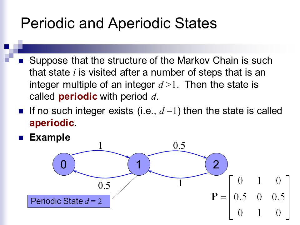 Periodic and Aperiodic States Suppose that the structure of the Markov Chain is such that state i is visited after a number of steps that is an intege