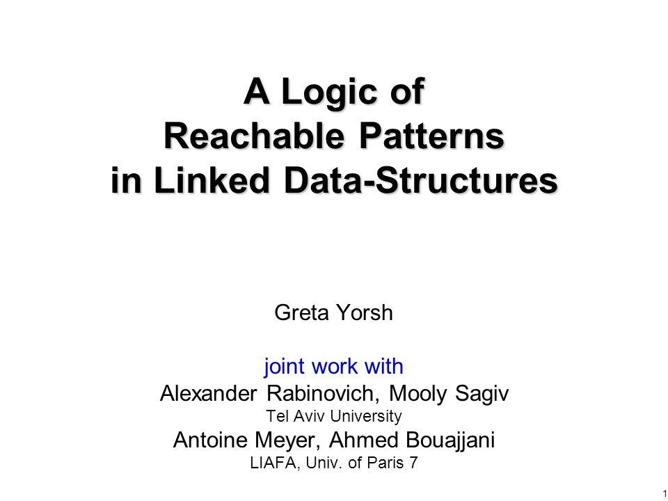 1 A Logic of Reachable Patterns in Linked Data-Structures Greta Yorsh joint work with Alexander Rabinovich, Mooly Sagiv Tel Aviv University Antoine Meyer, Ahmed Bouajjani LIAFA, Univ.