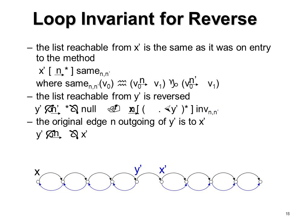 18 –the list reachable from x' is the same as it was on entry to the method x' [ * ] same n,n' where same n,n' (v 0 )  (v 0 v 1 )  (v 0 v 1 ) –the list reachable from y' is reversed y'  *  null  x [ (.