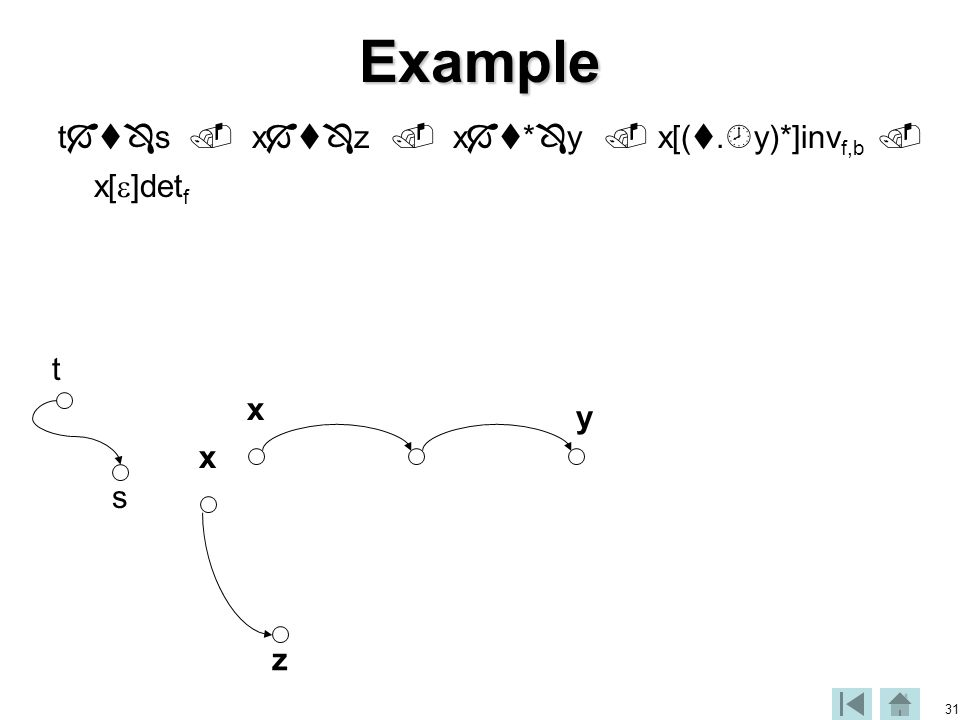 31 x y x zExample t s t  s  x  z  x  *  y  x[( .  y)*]inv f,b  x[  ]det f