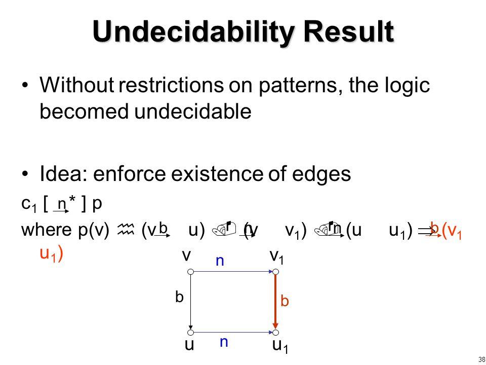 38 Undecidability Result Without restrictions on patterns, the logic becomed undecidable Idea: enforce existence of edges c 1 [ * ] p where p(v)  (v u)  (v v 1 )  (u u 1 )  (v 1 u 1 ) v1v1 u1u1 u v b b n n n bnnb