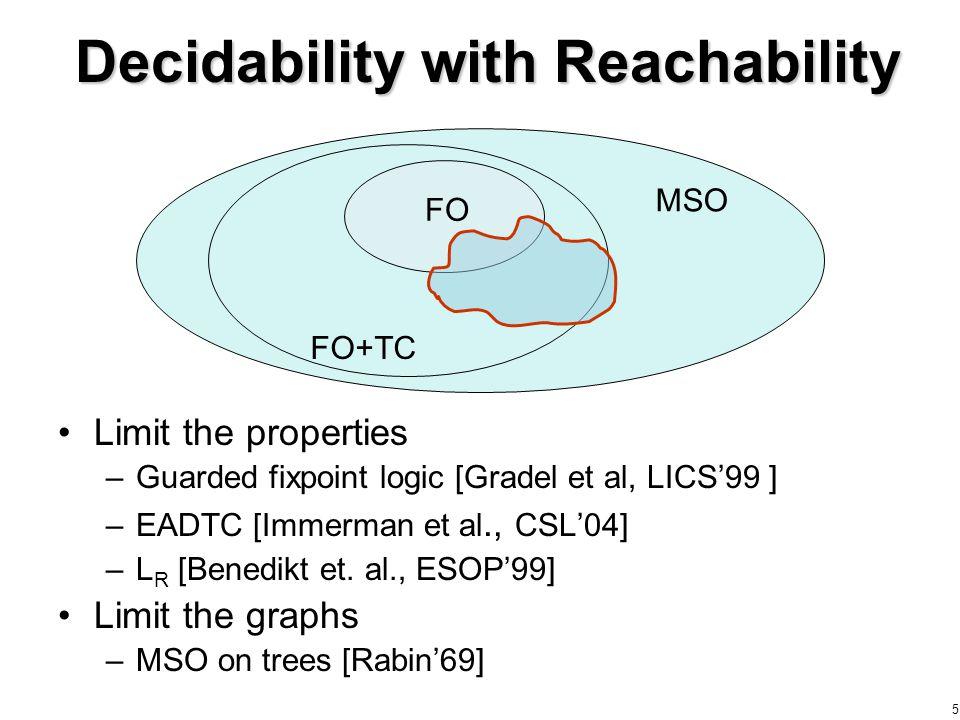 5 MSO FO+TC FO Decidability with Reachability Limit the properties –Guarded fixpoint logic [Gradel et al, LICS'99 ] –EADTC [Immerman et al., CSL'04] –L R [Benedikt et.