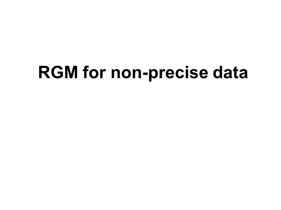 RGM for non-precise data