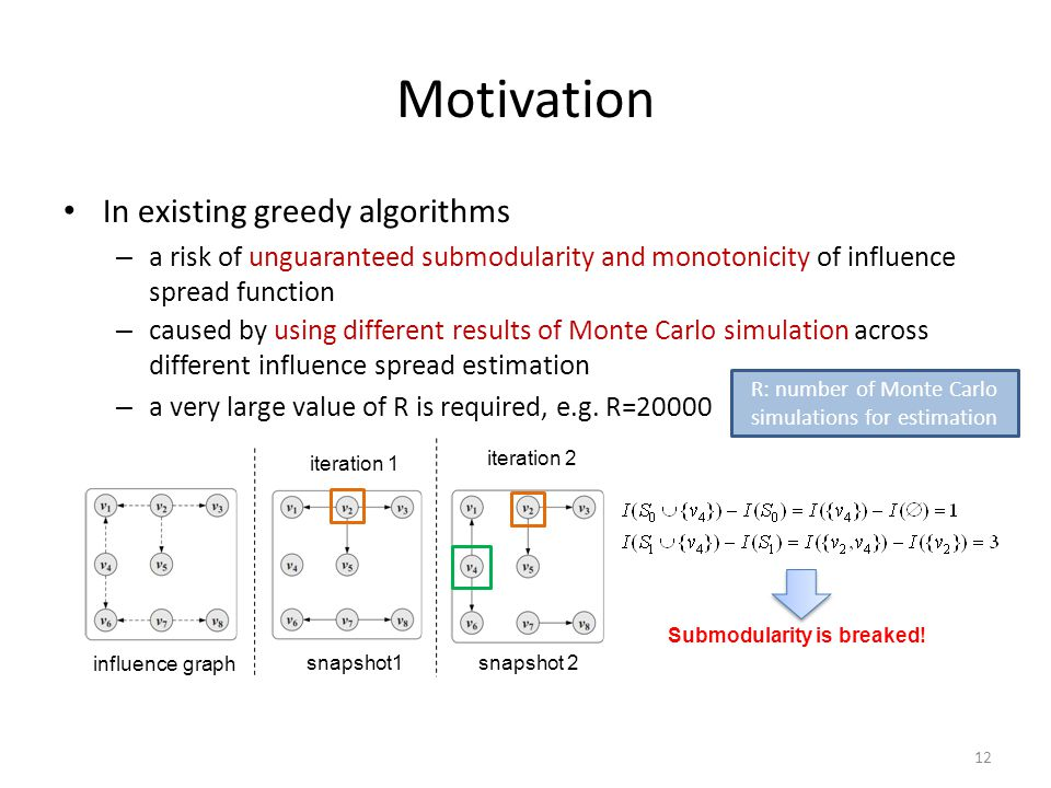 12 Motivation In existing greedy algorithms – a risk of unguaranteed submodularity and monotonicity of influence spread function influence graph snaps