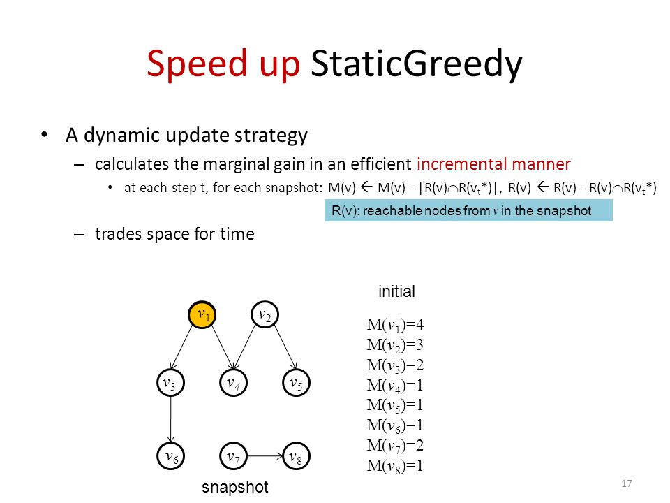 17 Speed up StaticGreedy A dynamic update strategy – calculates the marginal gain in an efficient incremental manner at each step t, for each snapshot