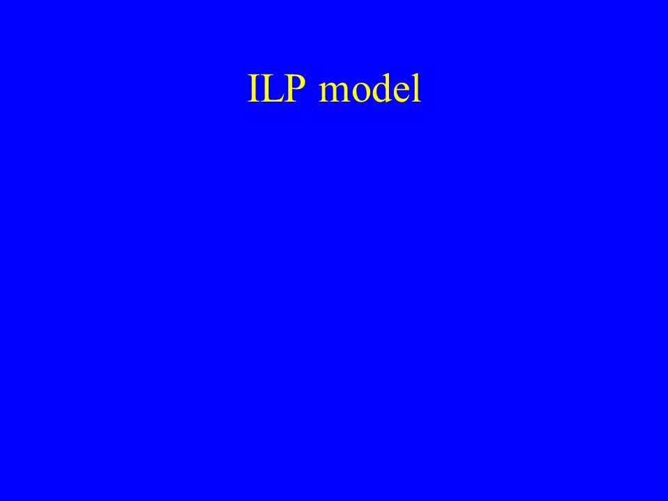 ILP model
