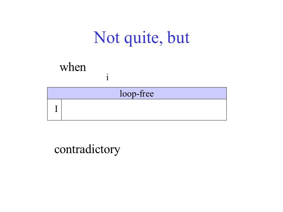 Not quite, but I when contradictory loop-free i
