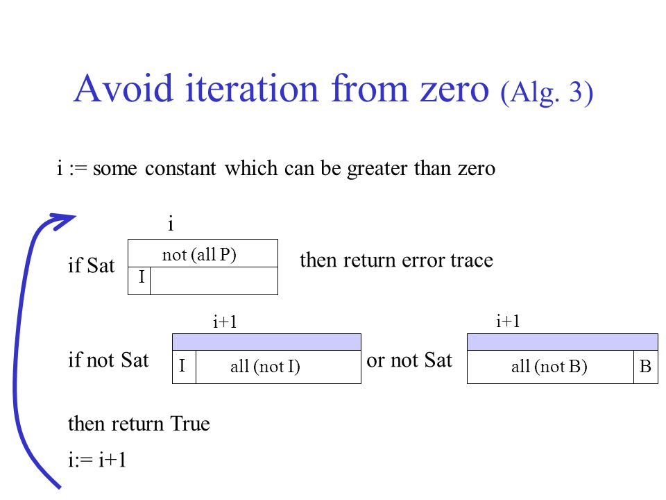 Avoid iteration from zero (Alg.