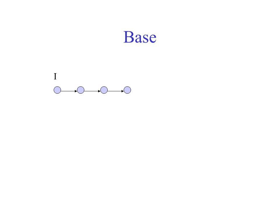 Base I