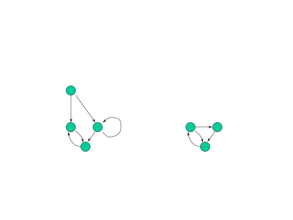 References (bounded model checking) A.Biere, A. Cimatti, E.M.