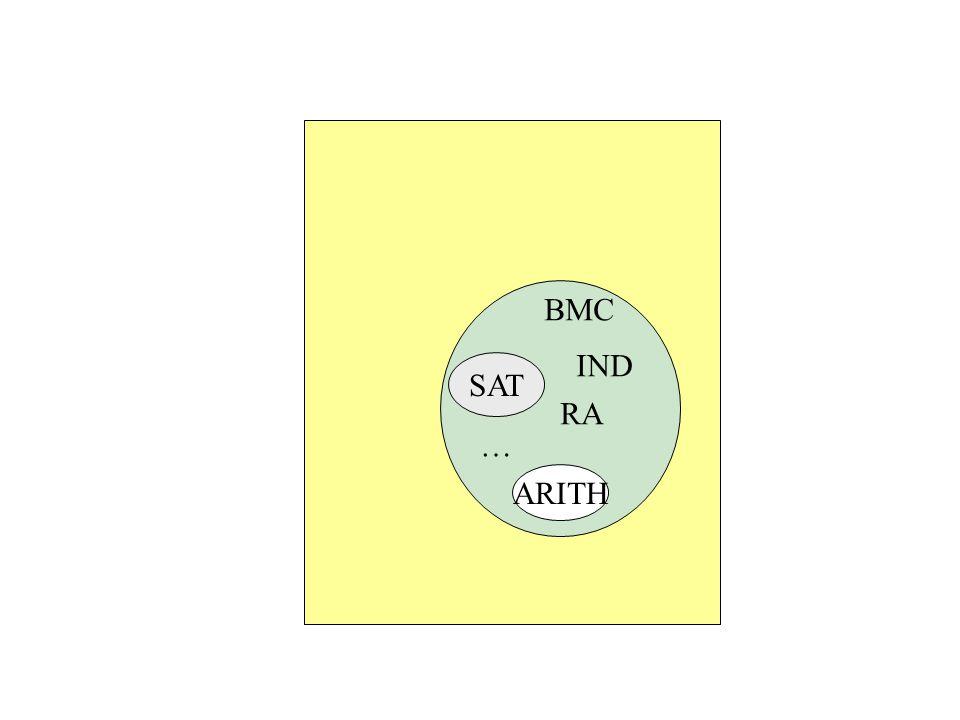 ARITH BMC IND RA …