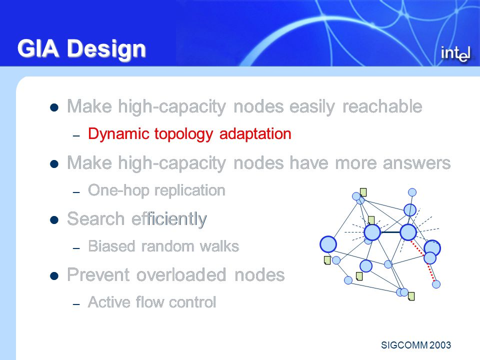 SIGCOMM 2003 Make high-capacity nodes easily reachable – Dynamic topology adaptation Make high-capacity nodes have more answers – One-hop replication Search efficiently – Biased random walks Prevent overloaded nodes – Active flow control Make high-capacity nodes easily reachable – Dynamic topology adaptation Make high-capacity nodes have more answers – One-hop replication Search efficiently – Biased random walks Prevent overloaded nodes – Active flow control GIA Design