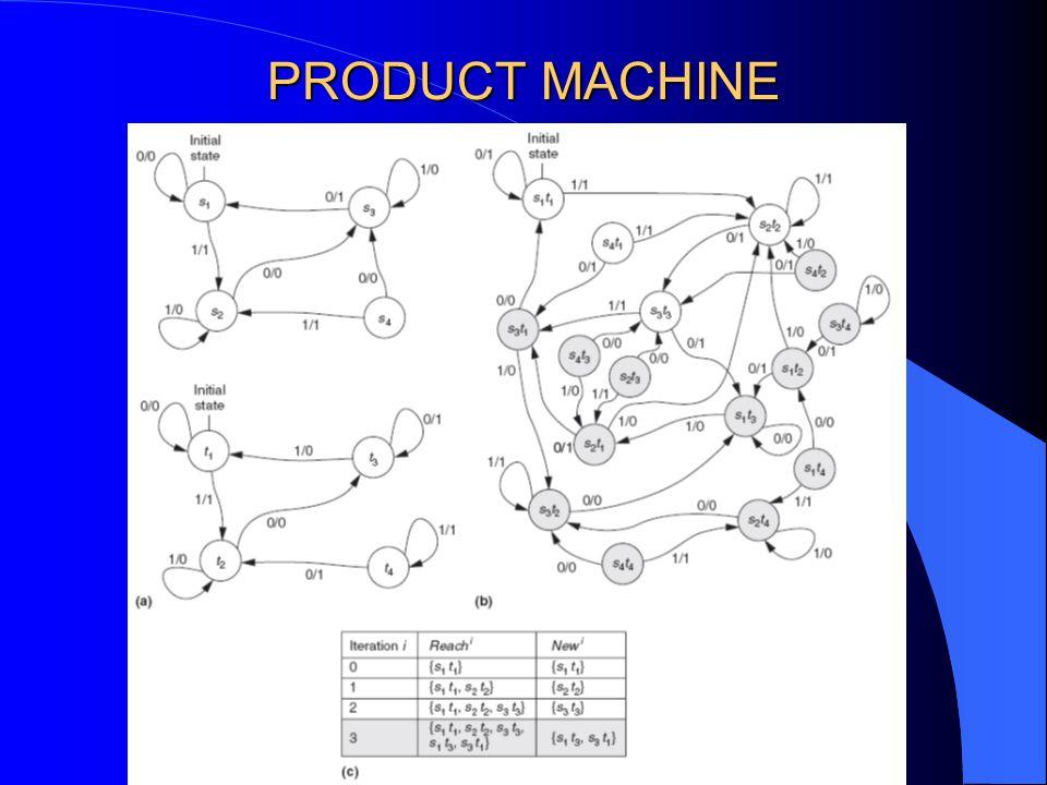 PRODUCT MACHINE