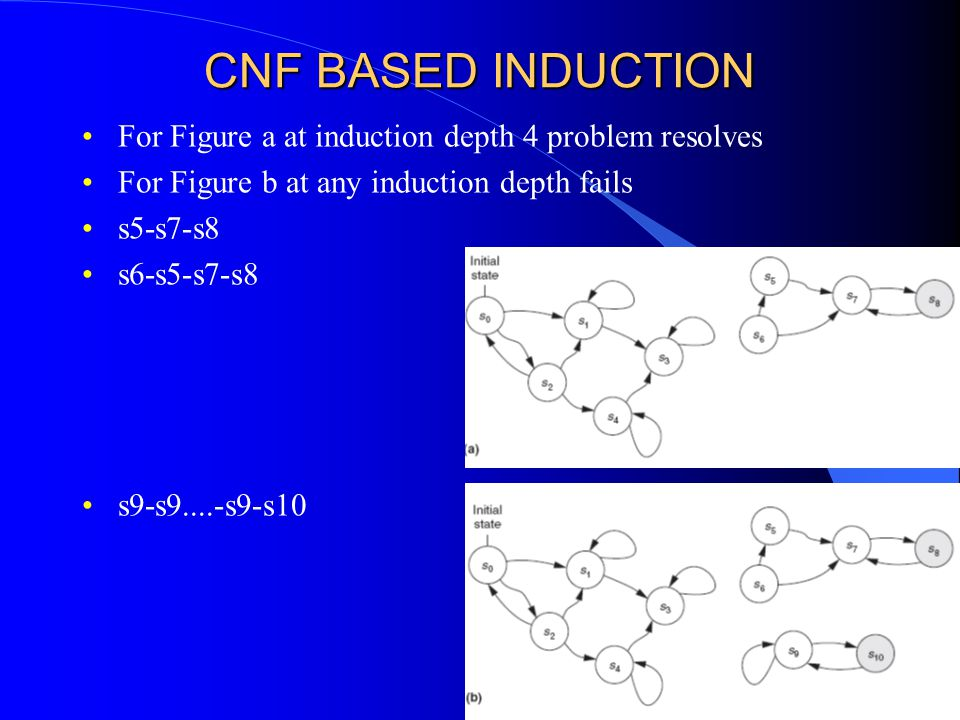 CNF BASED INDUCTION For Figure a at induction depth 4 problem resolves For Figure b at any induction depth fails s5-s7-s8 s6-s5-s7-s8 s9-s9....-s9-s10