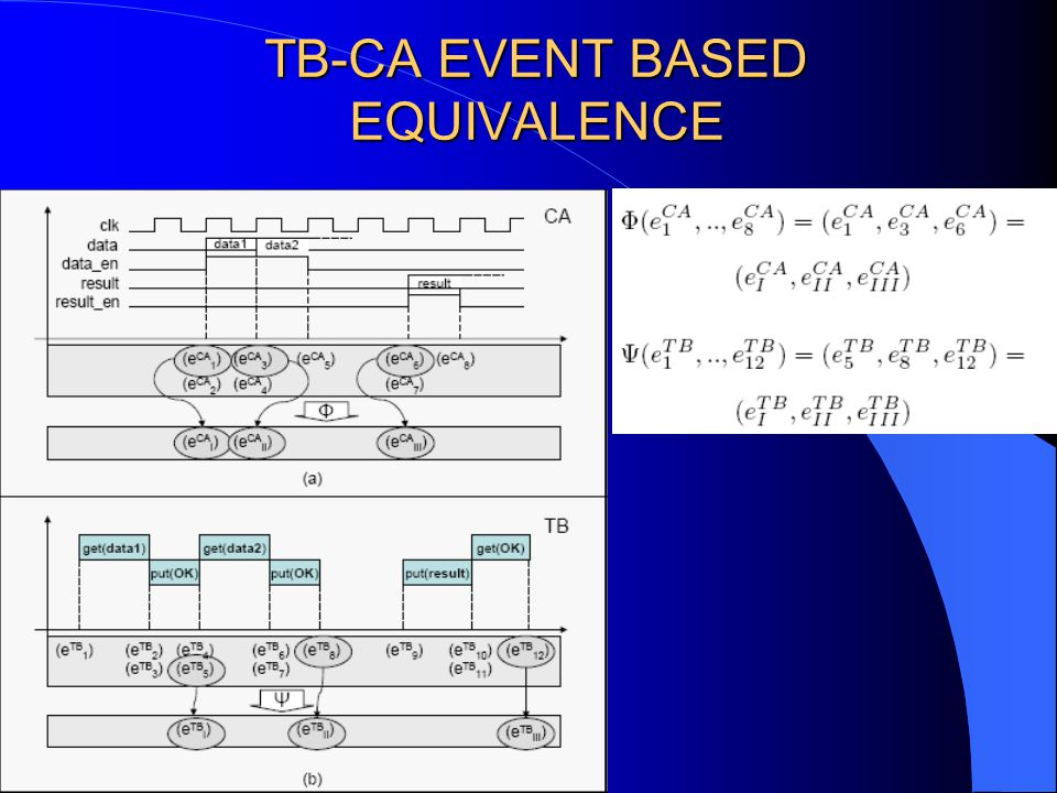 TB-CA EVENT BASED EQUIVALENCE