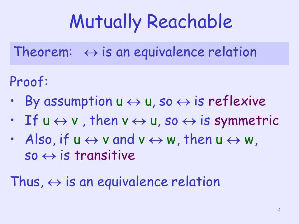 4 Theorem:  is an equivalence relation Proof: By assumption u  u, so  is reflexive If u  v, then v  u, so  is symmetric Also, if u  v and v  w, then u  w, so  is transitive Thus,  is an equivalence relation