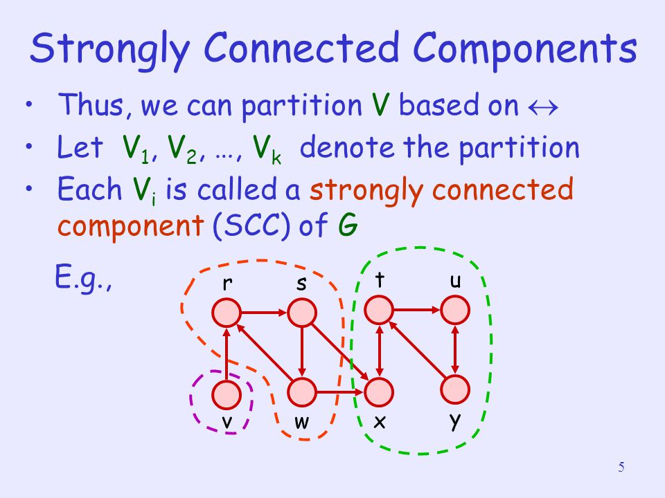 5 Strongly Connected Components Thus, we can partition V based on  Let V 1, V 2, …, V k denote the partition Each V i is called a strongly connected component (SCC) of G E.g., v rs wx tu y