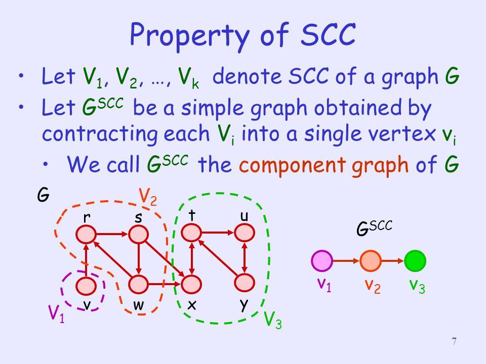 7 Property of SCC Let V 1, V 2, …, V k denote SCC of a graph G Let G SCC be a simple graph obtained by contracting each V i into a single vertex v i W
