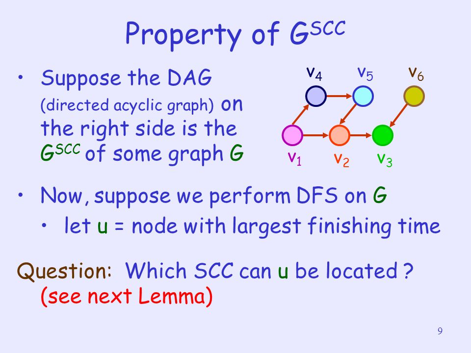 9 Property of G SCC Suppose the DAG (directed acyclic graph) on the right side is the G SCC of some graph G v1v1 v2v2 v3v3 v5v5 v4v4 v6v6 Now, suppose we perform DFS on G let u = node with largest finishing time Question: Which SCC can u be located .
