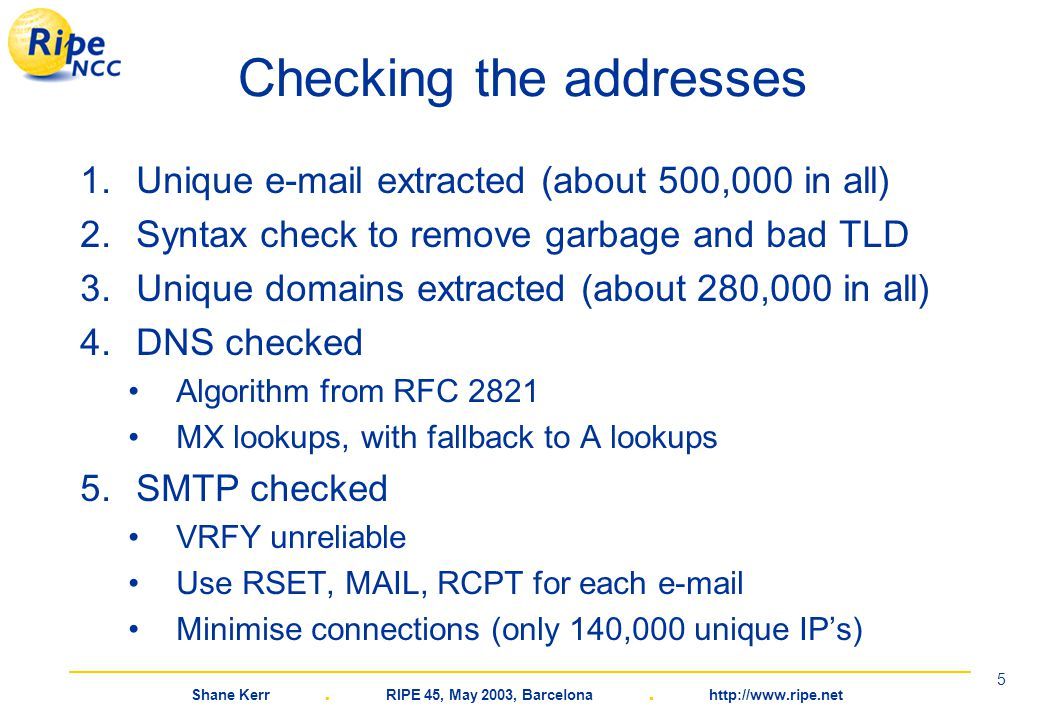 Shane Kerr. RIPE 45, May 2003, Barcelona. http://www.ripe.net 5 Checking the addresses 1.Unique e-mail extracted (about 500,000 in all) 2.Syntax check