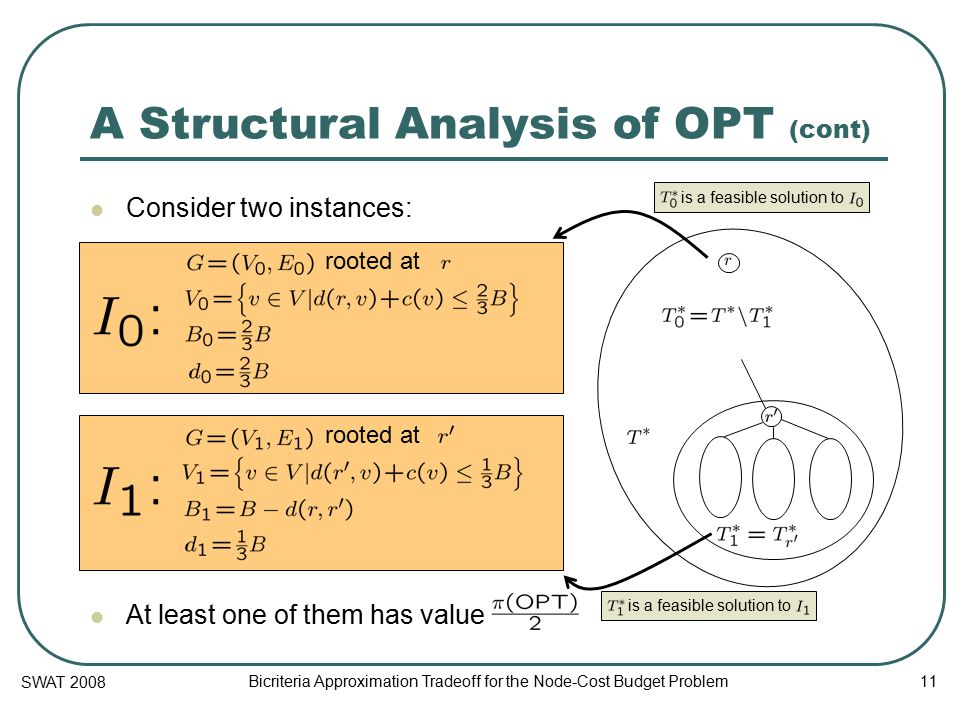 SWAT 2008 Bicriteria Approximation Tradeoff for the Node-Cost Budget Problem 11 A Structural Analysis of OPT (cont) Consider two instances: At least one of them has value is a feasible solution to rooted at