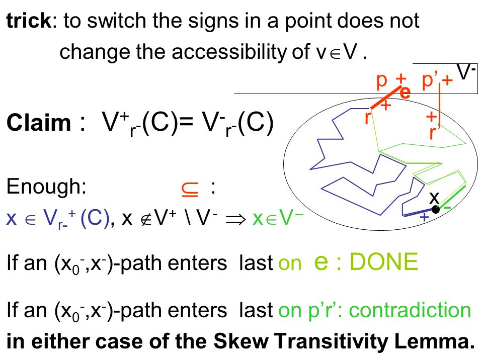 trick: to switch the signs in a point does not change the accessibility of v  V.