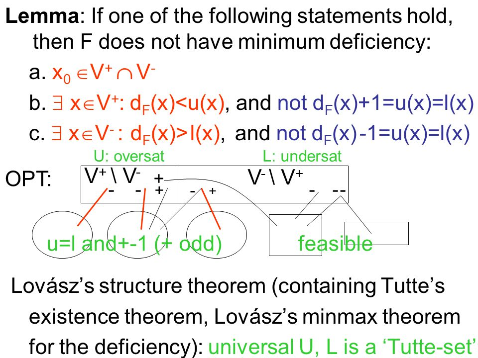 Lemma: If one of the following statements hold, then F does not have minimum deficiency: a.