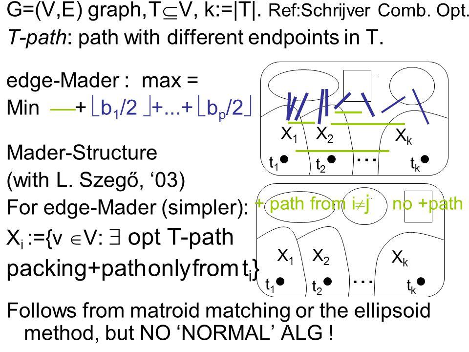 G=(V,E) graph, T  V, k:=|T|.Ref:Schrijver Comb. Opt.