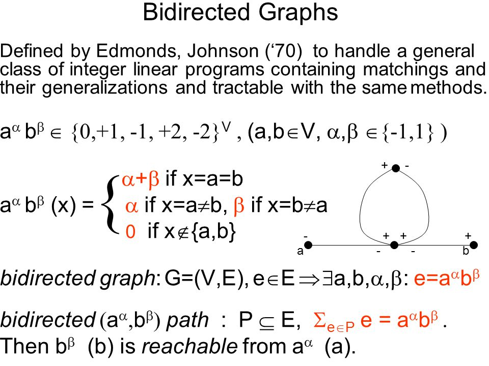 Bidirected Graphs Defined by Edmonds, Johnson ('70) to handle a general class of integer linear programs containing matchings and their generalizations and tractable with the same methods.