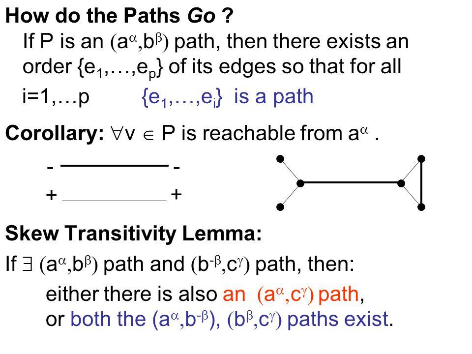 How do the Paths Go .