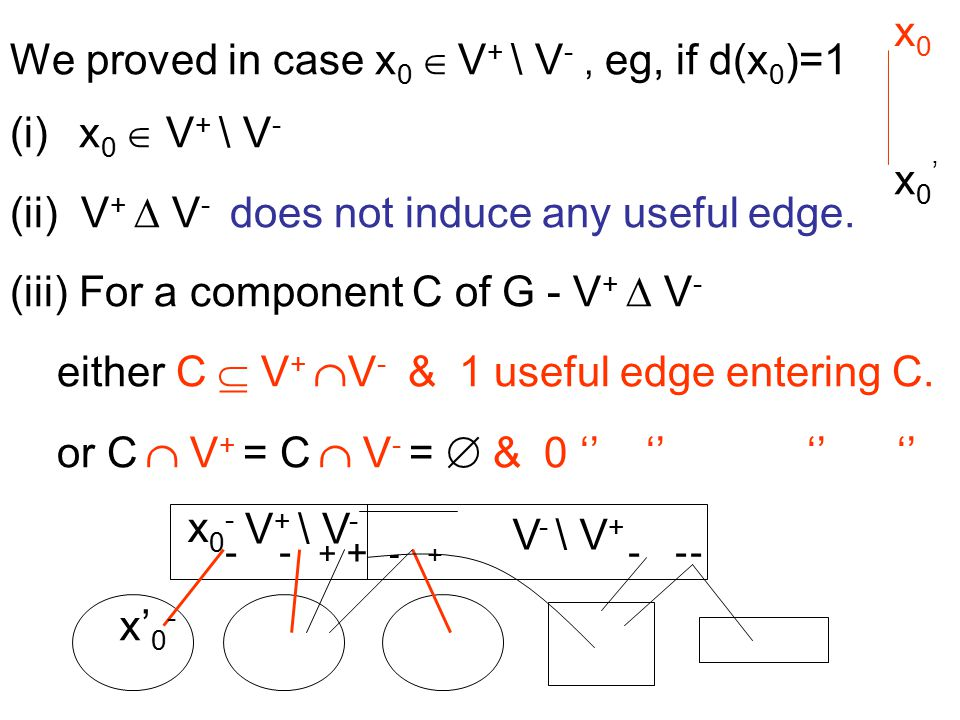 We proved in case x 0  V + \ V -, eg, if d(x 0 )=1 (i)x 0  V + \ V - (ii) V +  V - does not induce any useful edge.
