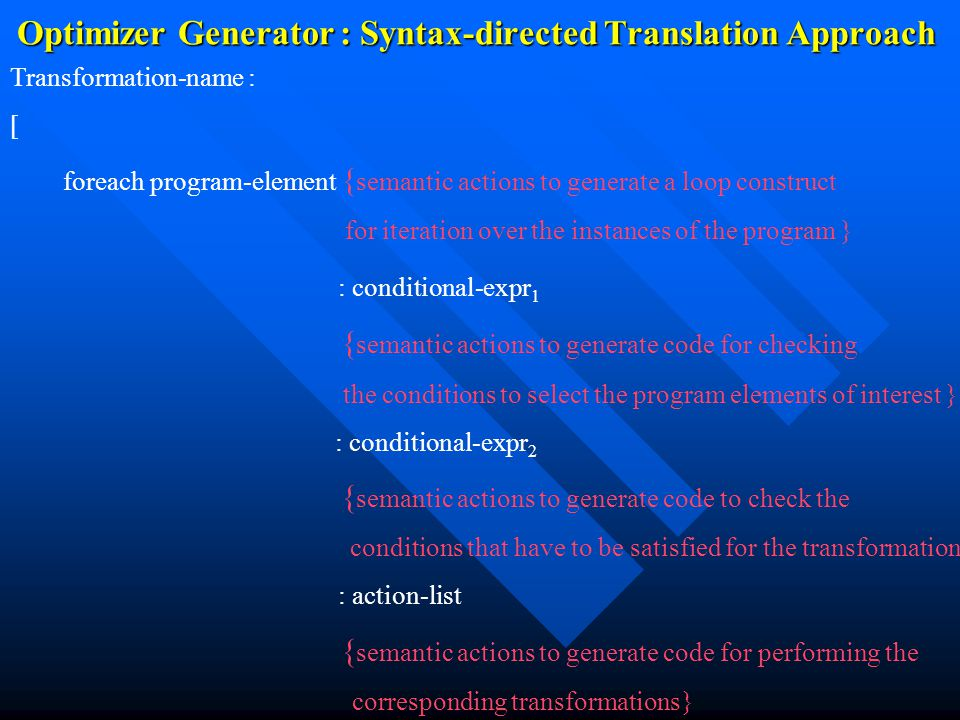 Optimizer Generator : Syntax-directed Translation Approach Transformation-name : [ foreach program-element { semantic actions to generate a loop const
