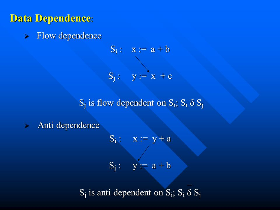 Data Dependence :  Flow dependence S i : x := a + b S j : y := x + c S j is flow dependent on S i ; S i  S j S j is flow dependent on S i ; S i  S