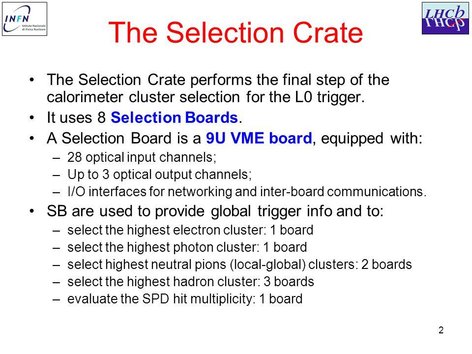 3 The L0-Calorimeter Trigger FE-boards Validation Boards Selection-boards L1 Buffer