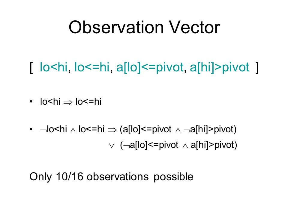 Observation Vector [ lo pivot ] lo<hi  lo<=hi  lo pivot)  (  a[lo] pivot) Only 10/16 observations possible