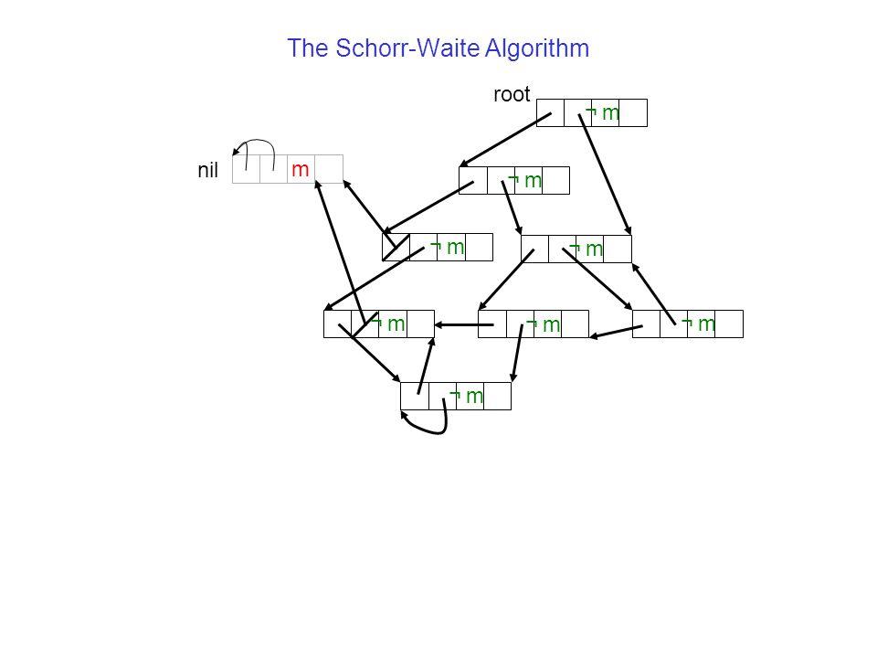 The Schorr-Waite Algorithm nil m root ¬m¬m ¬m¬m ¬m¬m ¬m¬m ¬m¬m ¬m¬m ¬m¬m ¬m¬m