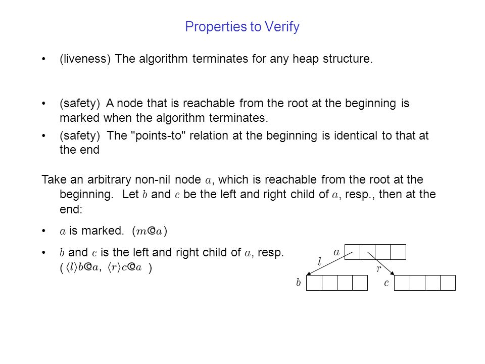 Properties to Verify (liveness) The algorithm terminates for any heap structure.
