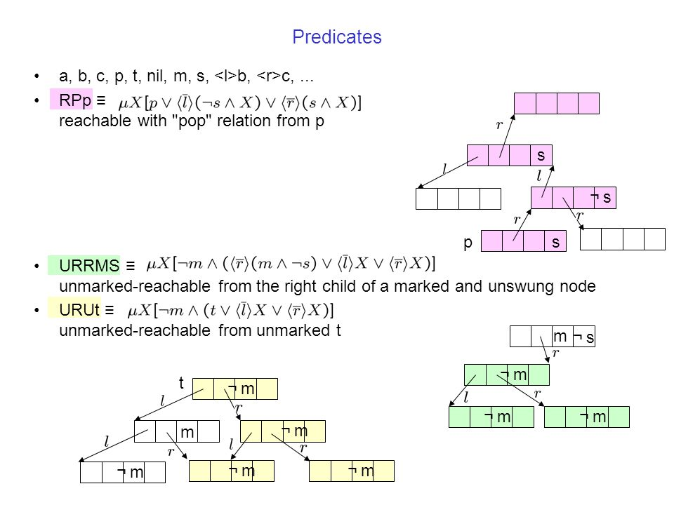 Predicates sp ¬s¬s t ¬m¬m m ¬m¬m ¬s¬s ¬m¬m ¬m¬m m ¬m¬m s ¬m¬m ¬m¬m ¬m¬m a, b, c, p, t, nil, m, s, b, c,... RPp ≡ reachable with