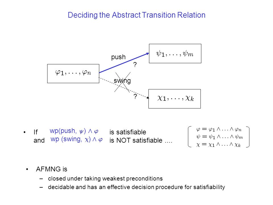 Deciding the Abstract Transition Relation swing push .