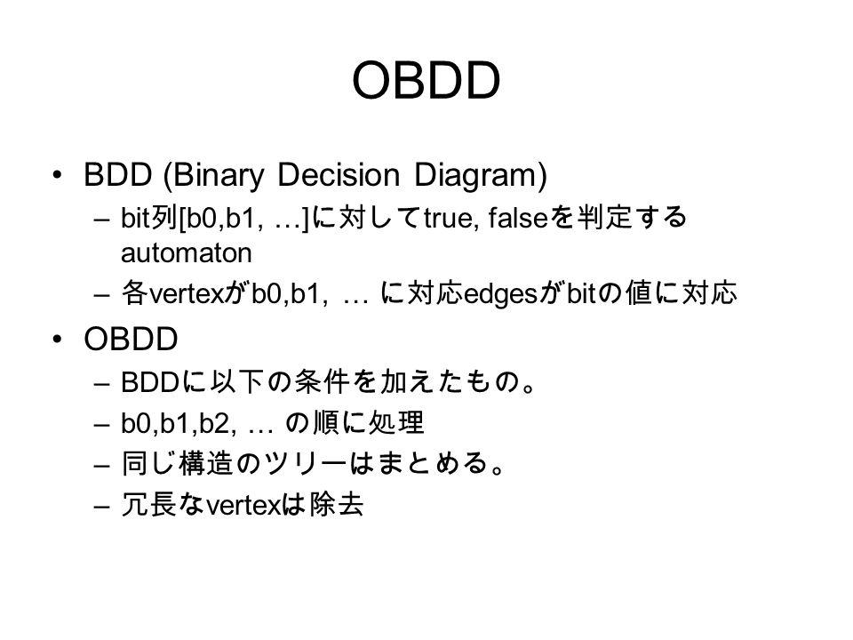 OBDD BDD (Binary Decision Diagram) –bit 列 [b0,b1, …] に対して true, false を判定する automaton – 各 vertex が b0,b1, … に対応 edges が bit の値に対応 OBDD –BDD に以下の条件を加えた