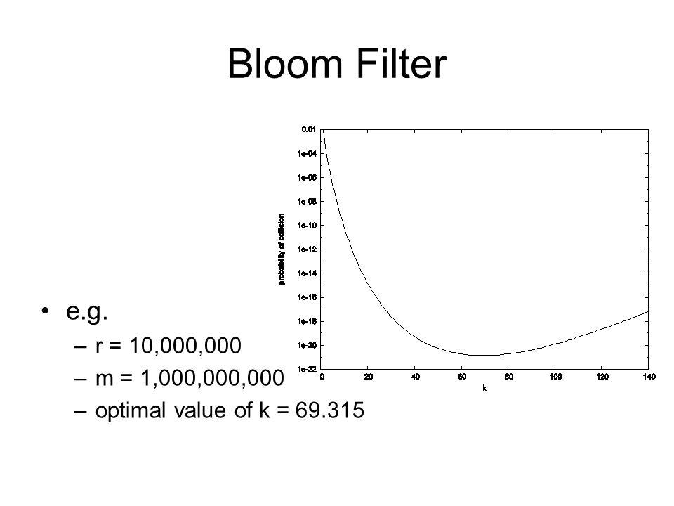 Bloom Filter e.g. –r = 10,000,000 –m = 1,000,000,000 –optimal value of k = 69.315