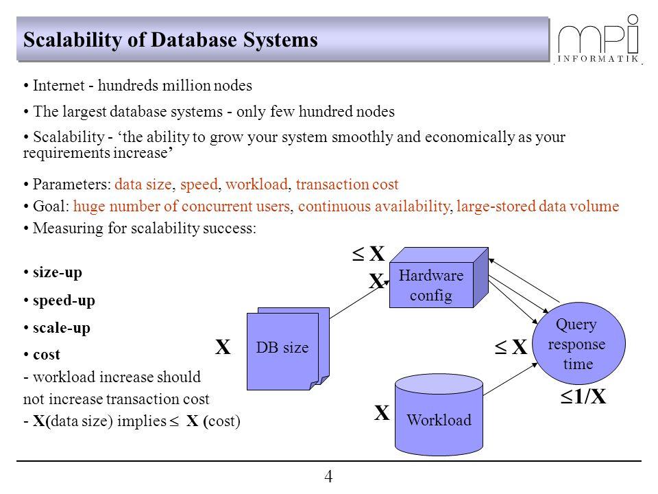 Scalability of Database Systems Internet - hundreds million nodes The largest database systems - only few hundred nodes Scalability - 'the ability to
