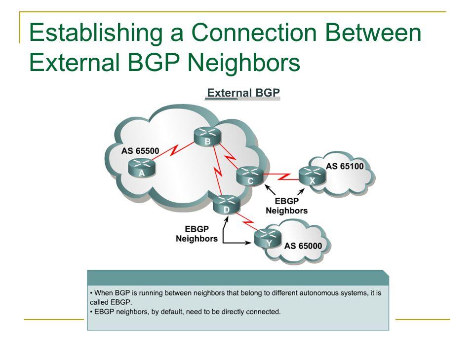Establishing a Connection Between External BGP Neighbors