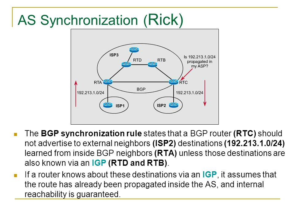 The BGP synchronization rule states that a BGP router (RTC) should not advertise to external neighbors (ISP2) destinations (192.213.1.0/24) learned fr