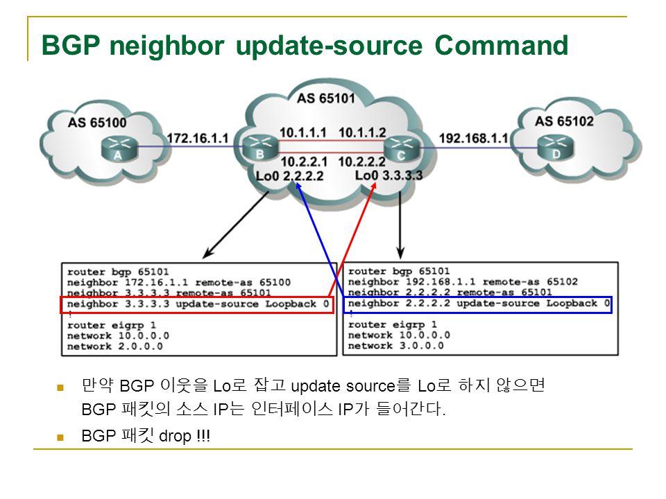 BGP neighbor update-source Command 만약 BGP 이웃을 Lo 로 잡고 update source 를 Lo 로 하지 않으면 BGP 패킷의 소스 IP 는 인터페이스 IP 가 들어간다.
