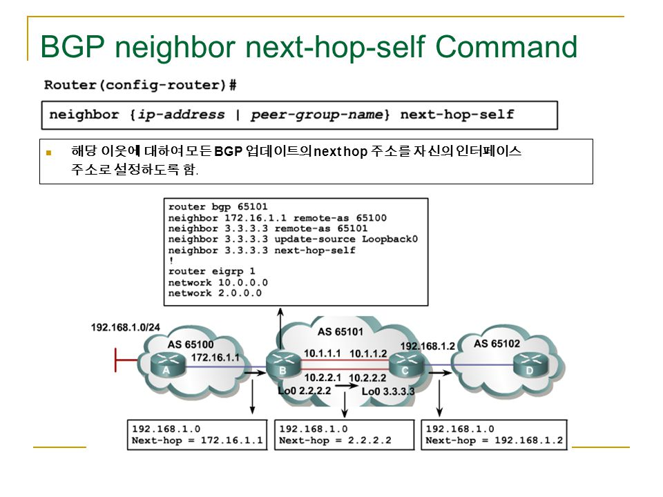 BGP neighbor next-hop-self Command 해당 이웃에 대하여 모든 BGP 업데이트의 next hop 주소를 자신의 인터페이스 주소로 설정하도록 함.