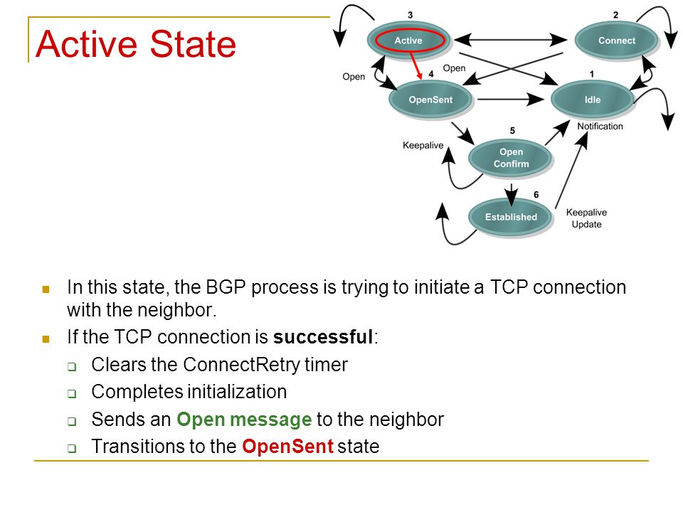 Active State In this state, the BGP process is trying to initiate a TCP connection with the neighbor. If the TCP connection is successful:  Clears th